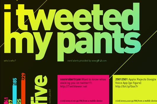Tweet Visualiser