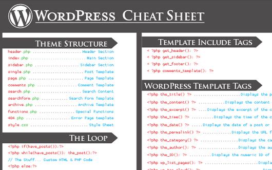 hilfreiche Cheat Sheets für Programmierer