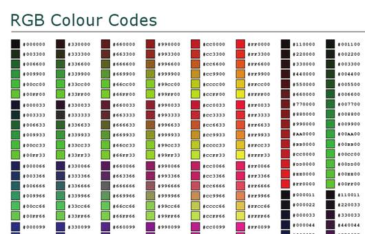 Html Css Codes Web Design Pdf