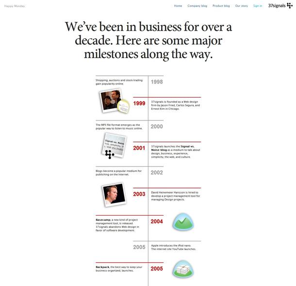 Webdesign Inspirationen About Seite