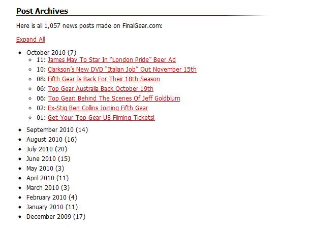 WordPress Artikel Archiv