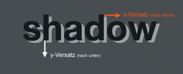 CSS Tipps Typografie