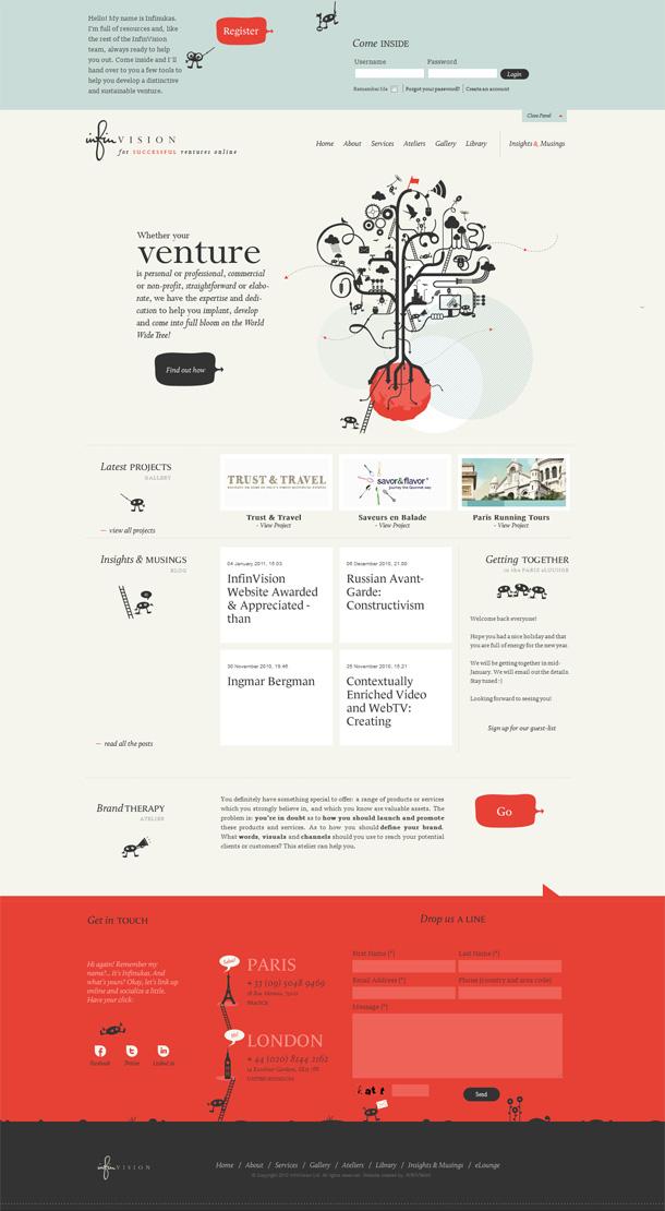 Webdesign Inspiration Typografie