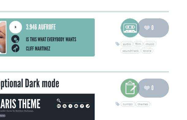 WordPress 3.1 Post Formats