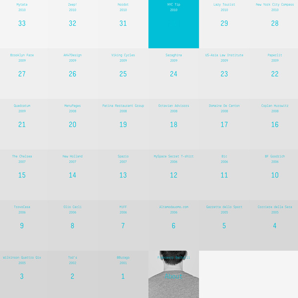 Minimalismus im Webdesign