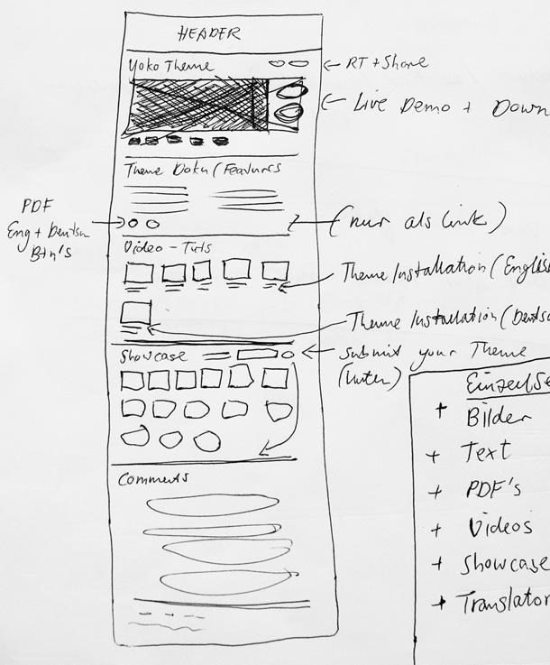 Webdesign Konzeptskizzen