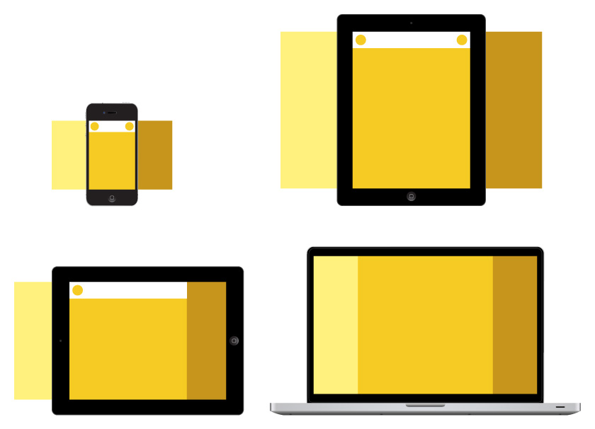 Off Canvas Layouts im responsive Webdesign