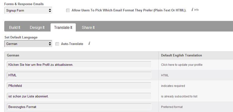 MailChimp Formulare übersetzen