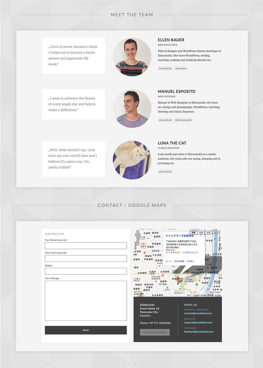 Die Dorayaki Seiten-Widgets für Meet the Team und Kontakt.