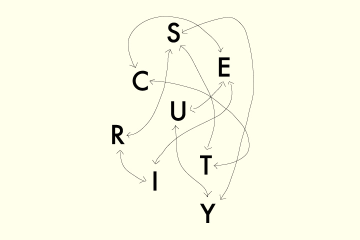 security-thumb-720