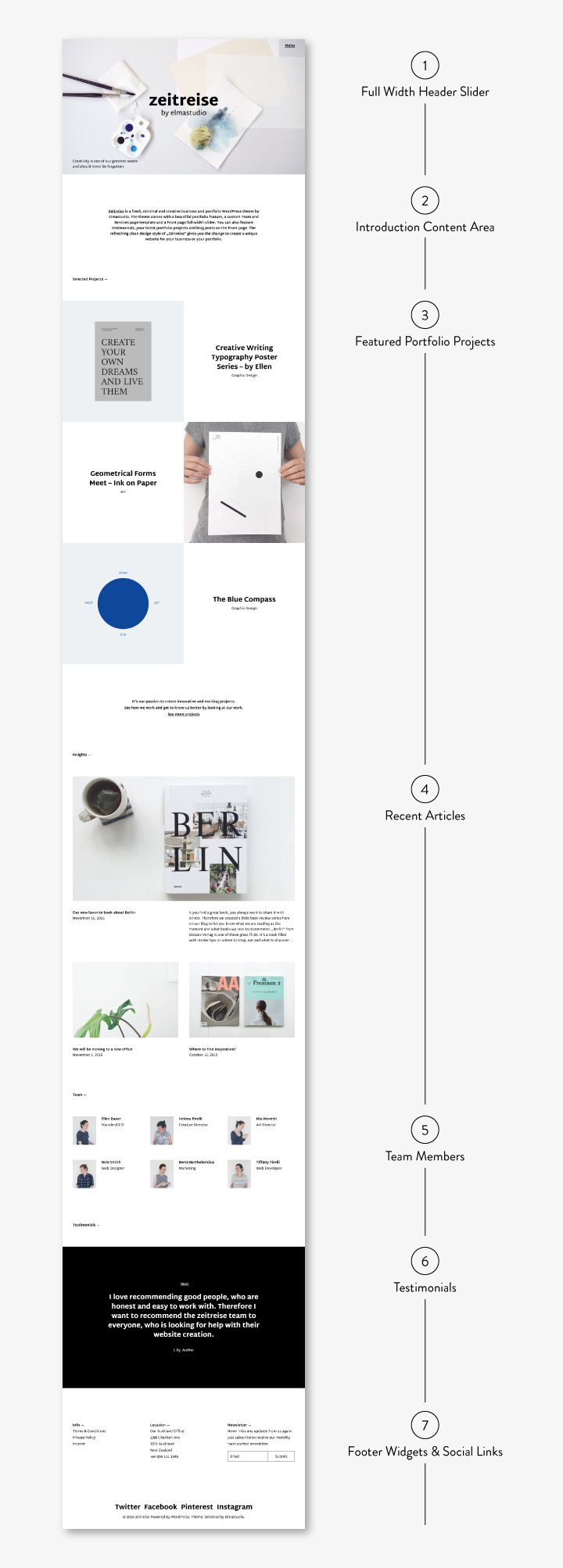 Zeitreise: Our new clean and minimal Business & Portfolio WordPress
