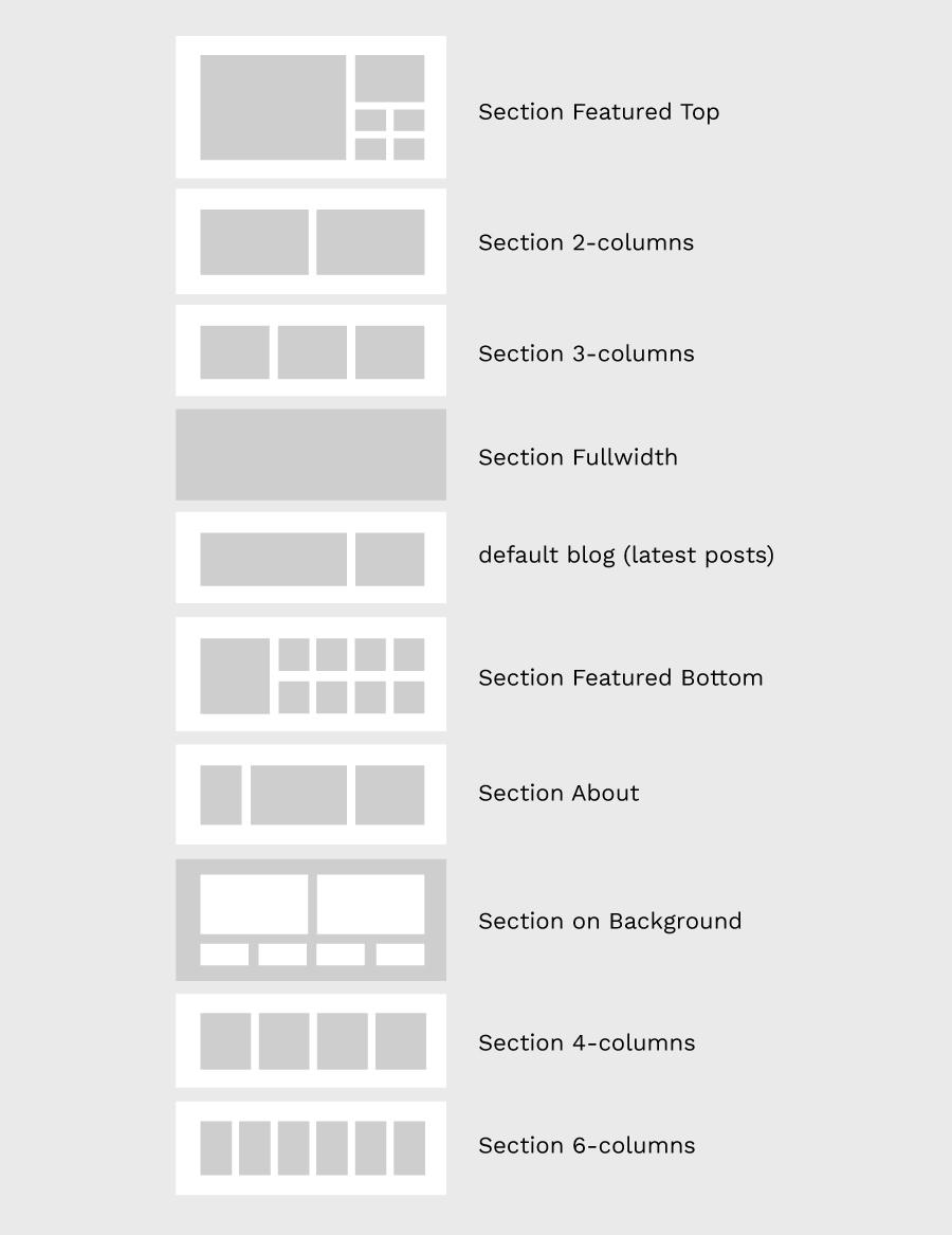 Uku Post Sections
